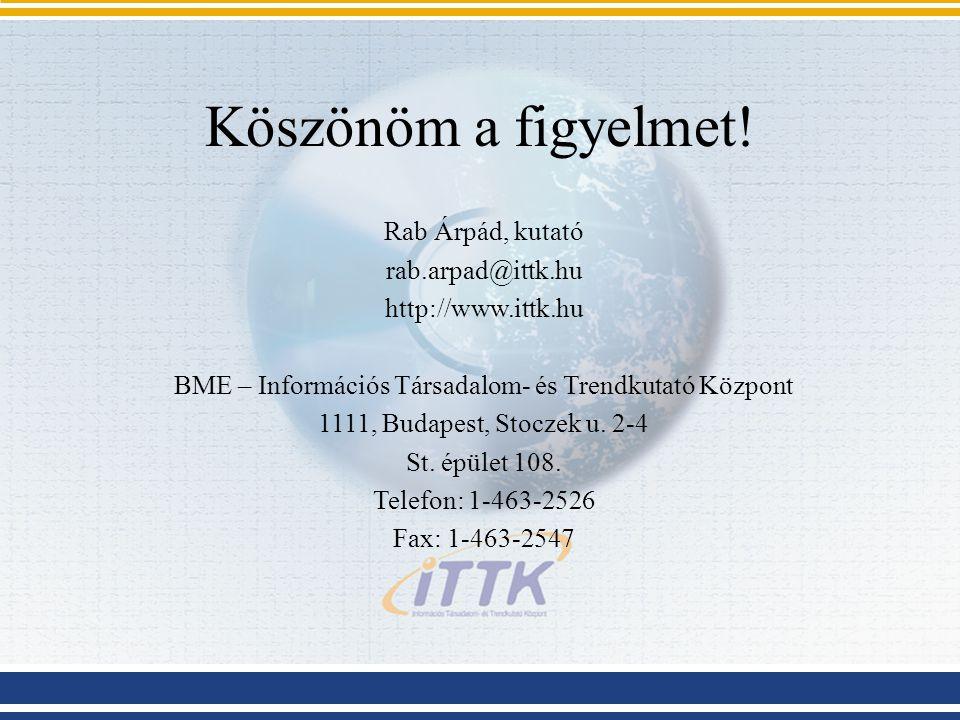 Köszönöm a figyelmet! Rab Árpád, kutató rab.arpad@ittk.hu http://www.ittk.hu BME – Információs Társadalom- és Trendkutató Központ 1111, Budapest, Stoc