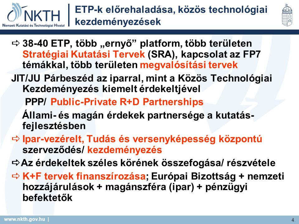 www.nkth.gov.hu | 15. A Nemzeti Technológiai Platformok szerepe és eredményei Magyarországon
