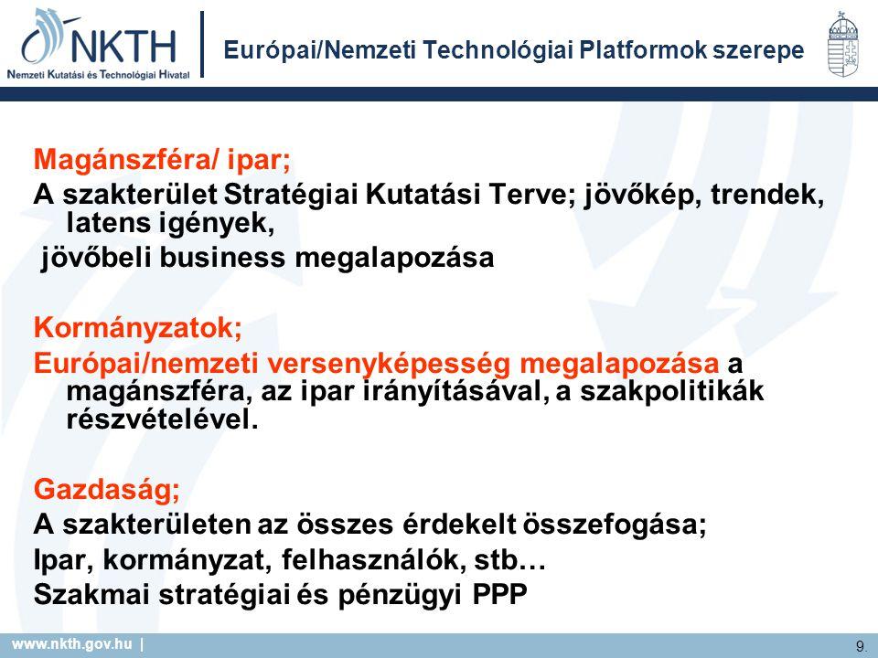 www.nkth.gov.hu | 20.Köszönöm a figyelmet.