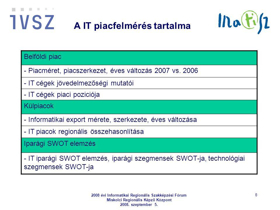 2008 évi Informatikai Regionális Szakképzési Fórum Miskolci Regionális Képző Központ 2008. szeptember 5. 8 Belföldi piac - Piacméret, piacszerkezet, é
