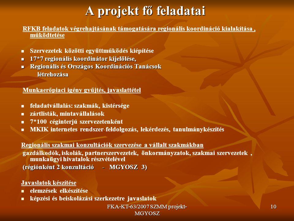 FKA-KT-63/2007 SZMM projekt- MGYOSZ 10 A projekt fő feladatai RFKB feladatok végrehajtásának támogatására regionális koordináció kialakítása, működtet