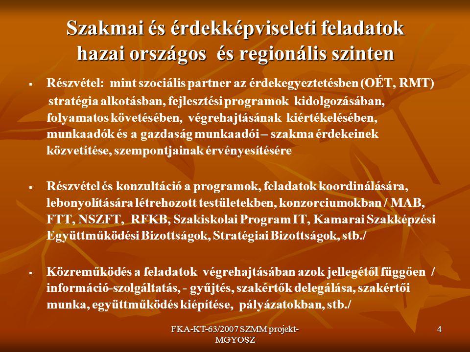 FKA-KT-63/2007 SZMM projekt- MGYOSZ 4 Szakmai és érdekképviseleti feladatok hazai országos és regionális szinten   Részvétel: mint szociális partner az érdekegyeztetésben (OÉT, RMT) stratégia alkotásban, fejlesztési programok kidolgozásában, folyamatos követésében, végrehajtásának kiértékelésében, munkaadók és a gazdaság munkaadói – szakma érdekeinek közvetítése, szempontjainak érvényesítésére   Részvétel és konzultáció a programok, feladatok koordinálására, lebonyolítására létrehozott testületekben, konzorciumokban / MAB, FTT, NSZFT, RFKB, Szakiskolai Program IT, Kamarai Szakképzési Együttműködési Bizottságok, Stratégiai Bizottságok, stb./   Közreműködés a feladatok végrehajtásában azok jellegétől függően / információ-szolgáltatás, - gyűjtés, szakértők delegálása, szakértői munka, együttműködés kiépítése, pályázatokban, stb./