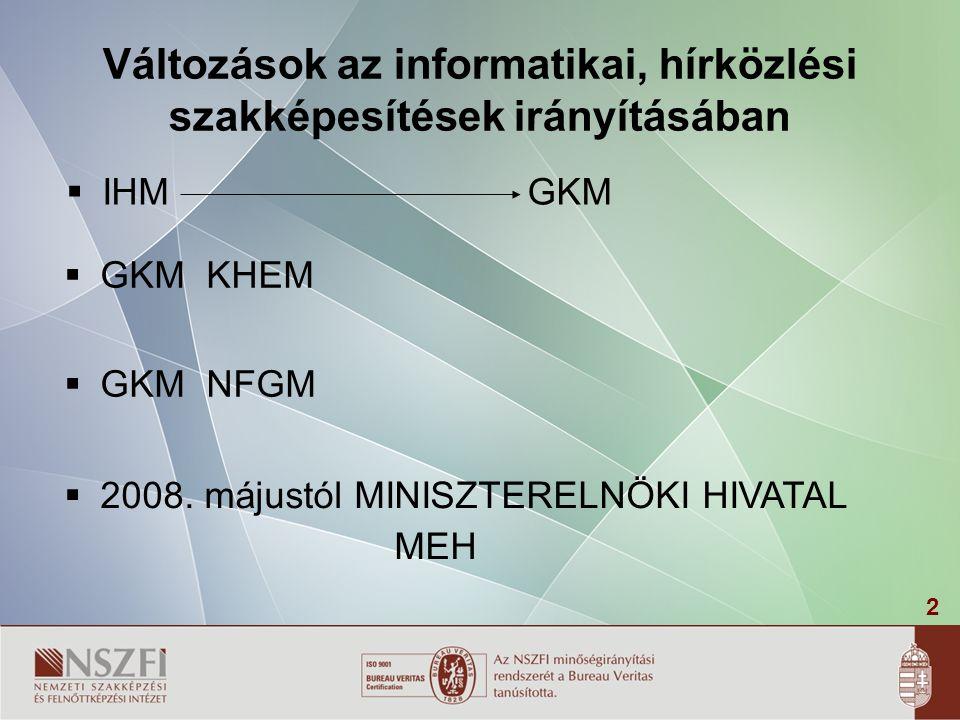 2 Változások az informatikai, hírközlési szakképesítések irányításában  IHM  2008. májustól MINISZTERELNÖKI HIVATAL MEH  GKMKHEM  GKMNFGM GKM