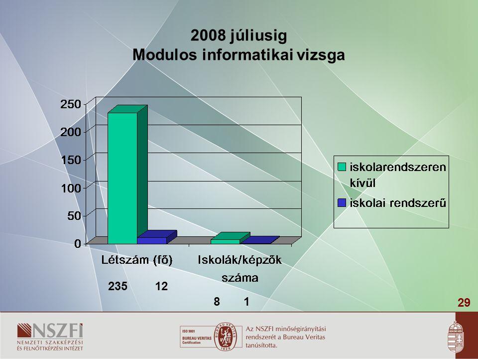 29 2008 júliusig Modulos informatikai vizsga 23512 8 1