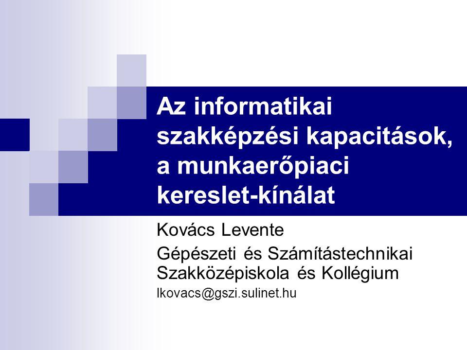 Az informatikai szakképzési kapacitások, a munkaerőpiaci kereslet-kínálat Kovács Levente Gépészeti és Számítástechnikai Szakközépiskola és Kollégium l