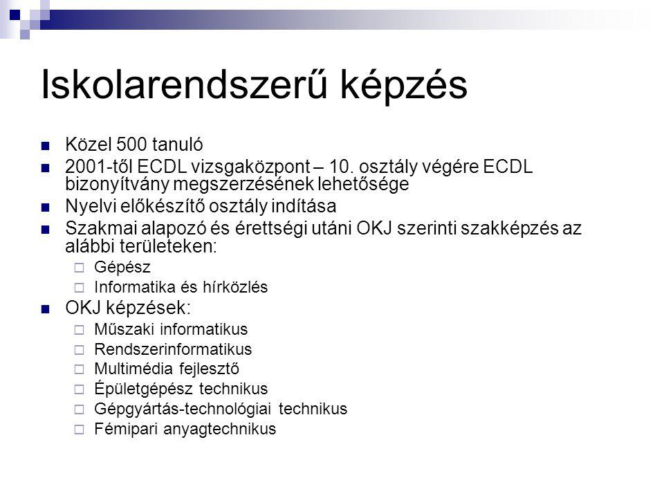 Felnőttképzés Akkreditált felnőttkézési intézmény (2004.) Néhány eddig lebonyolított képzés  Pedagógus-továbbképzések (ECDL, Alapfokú számítógéphasználat, szövegszerkesztés)  ECDL képzések  Számítógép-kezelő (-használó)  Számítástechnikai szoftver-üzemeltető  Oktatás informatikus  NC, CNC gépkezelő  NC, CNC gépbeállító  Angol és német nyelvi képzések