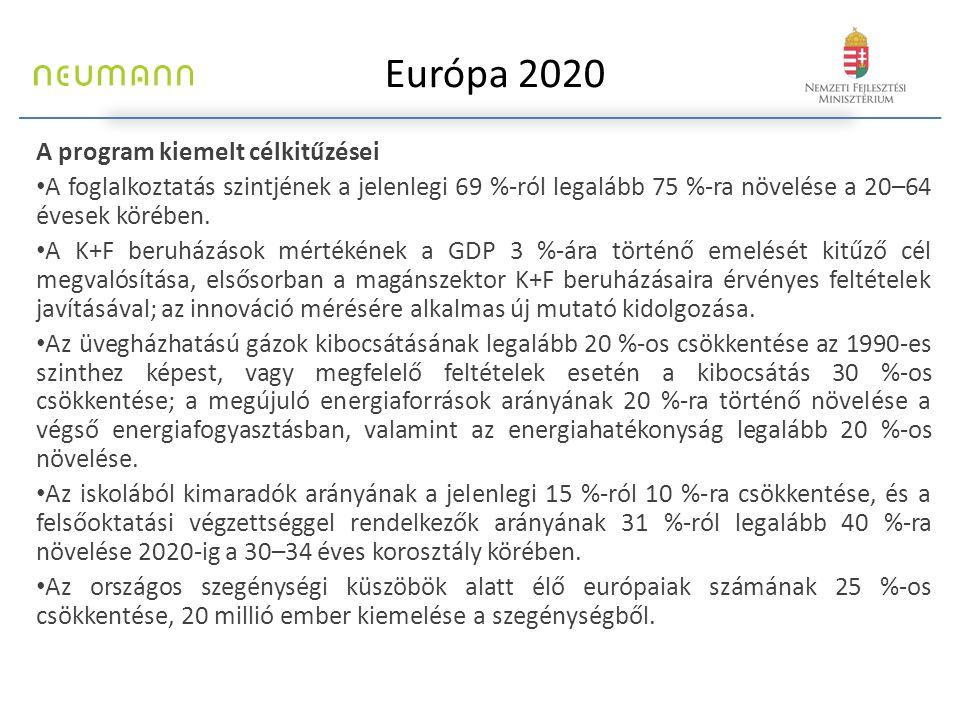 Európa 2020 A program kiemelt célkitűzései A foglalkoztatás szintjének a jelenlegi 69 %-ról legalább 75 %-ra növelése a 20–64 évesek körében. A K+F be