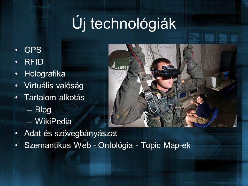 Új technológiák GPS RFID Holografika Virtuális valóság Tartalom alkotás –Blog –WikiPedia Adat és szövegbányászat Szemantikus Web - Ontológia - Topic M