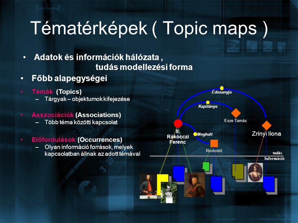 Tématérképek ( Topic maps ) Adatok és információk hálózata, tudás modellezési forma Információ Asszociációk (Associations) –Több téma közötti kapcsola