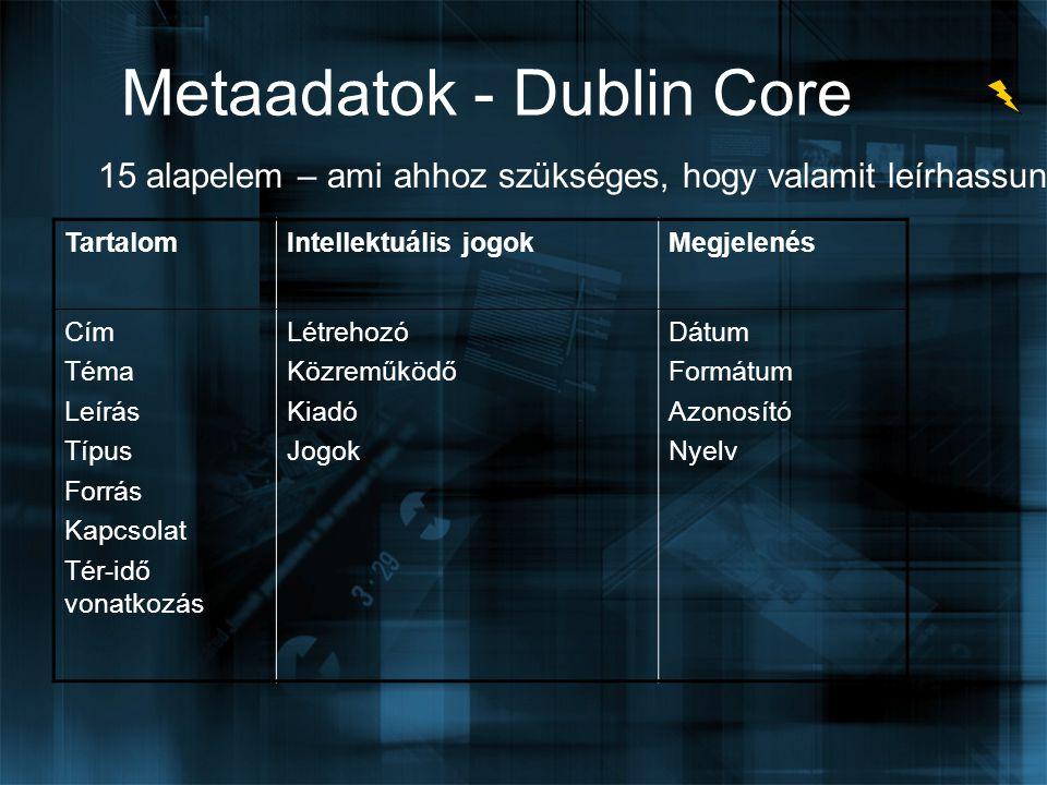 Metaadatok - Dublin Core TartalomIntellektuális jogokMegjelenés Cím Téma Leírás Típus Forrás Kapcsolat Tér-idő vonatkozás Létrehozó Közreműködő Kiadó