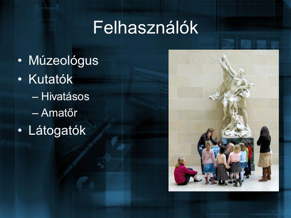 Felhasználók Múzeológus Kutatók –Hivatásos –Amatőr Látogatók