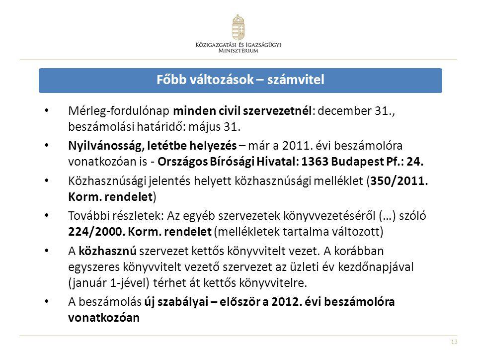 13 Főbb változások – számvitel Mérleg-fordulónap minden civil szervezetnél: december 31., beszámolási határidő: május 31. Nyilvánosság, letétbe helyez