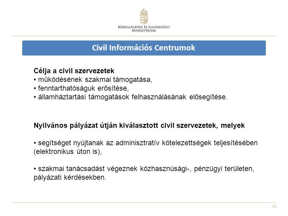 14 Civil Információs Centrumok Célja a civil szervezetek működésének szakmai támogatása, fenntarthatóságuk erősítése, államháztartási támogatások felh
