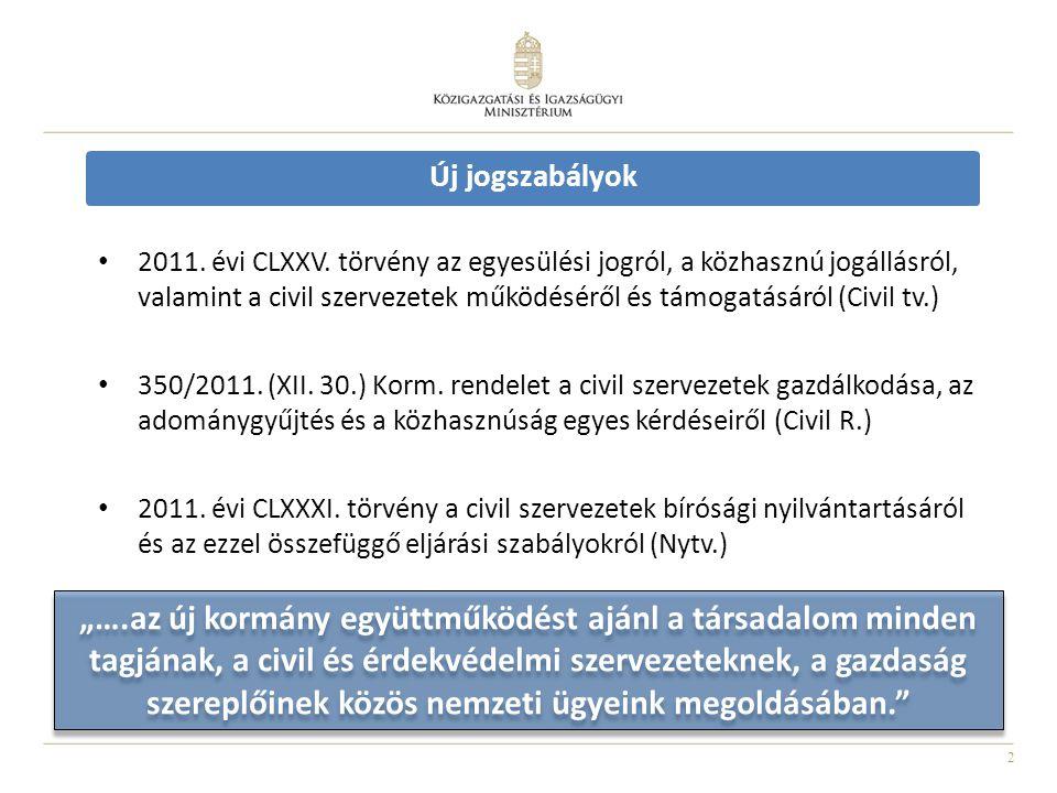 2 Új jogszabályok 2011. évi CLXXV. törvény az egyesülési jogról, a közhasznú jogállásról, valamint a civil szervezetek működéséről és támogatásáról (C
