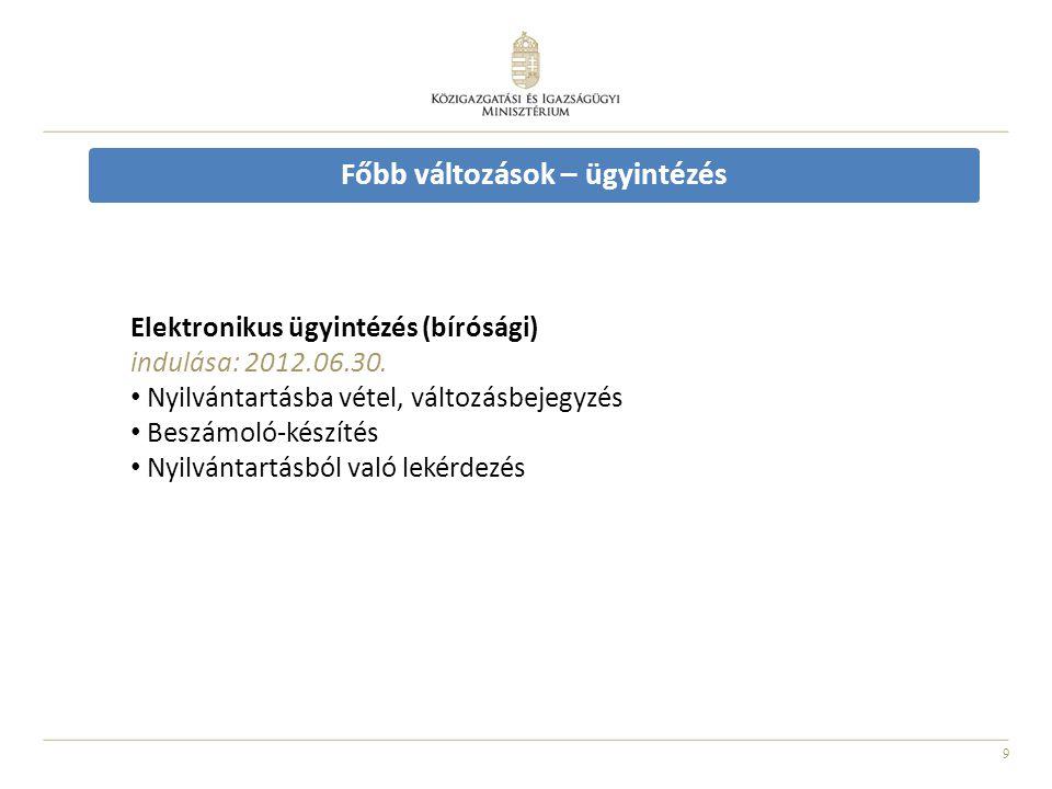 9 Elektronikus ügyintézés (bírósági) indulása: 2012.06.30. Nyilvántartásba vétel, változásbejegyzés Beszámoló-készítés Nyilvántartásból való lekérdezé