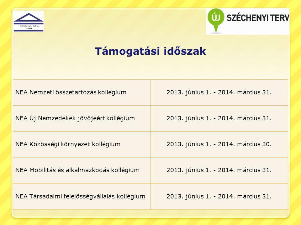 Támogatási időszak NEA Nemzeti összetartozás kollégium2013. június 1. - 2014. március 31. NEA Új Nemzedékek jövőjéért kollégium2013. június 1. - 2014.