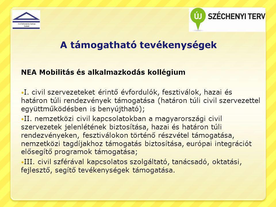 NEA Mobilitás és alkalmazkodás kollégium I. civil szervezeteket érintő évfordulók, fesztiválok, hazai és határon túli rendezvények támogatása (határon