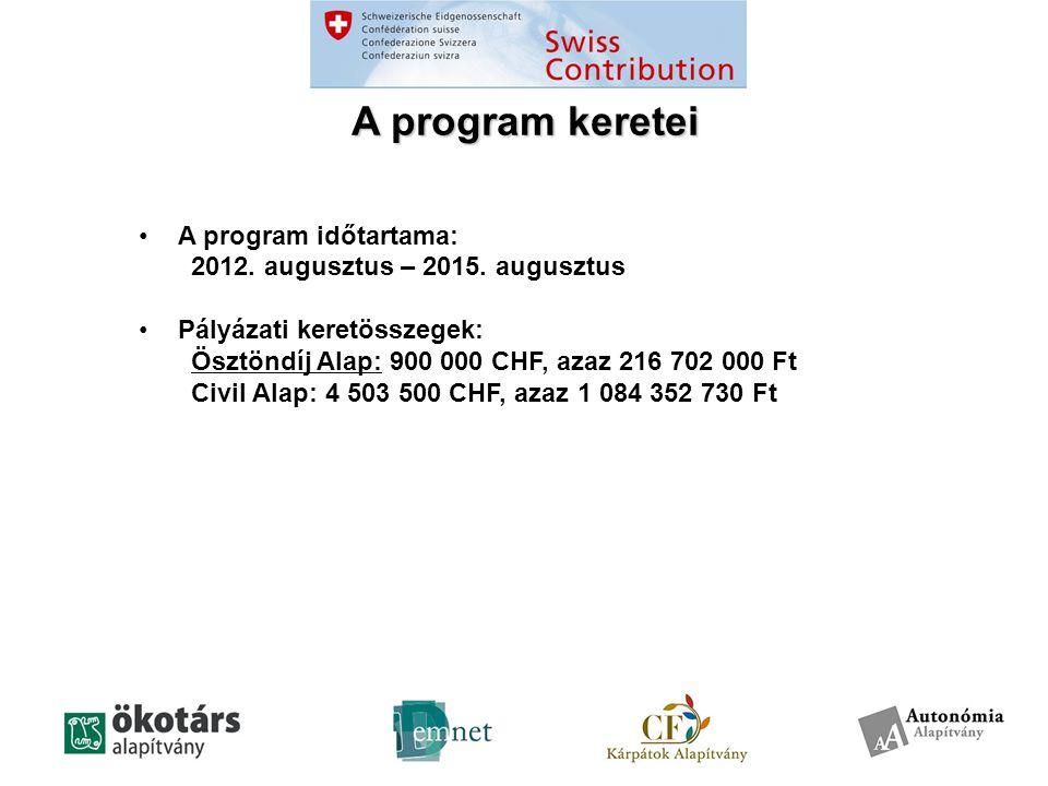 A program keretei A program időtartama: 2012. augusztus – 2015.