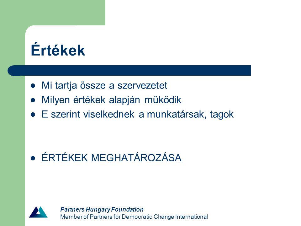 Értékek Mi tartja össze a szervezetet Milyen értékek alapján működik E szerint viselkednek a munkatársak, tagok ÉRTÉKEK MEGHATÁROZÁSA Partners Hungary Foundation Member of Partners for Democratic Change International