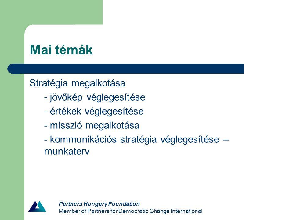 Partners Hungary Foundation Member of Partners for Democratic Change International Mai témák Stratégia megalkotása - jövőkép véglegesítése - értékek véglegesítése - misszió megalkotása - kommunikációs stratégia véglegesítése – munkaterv