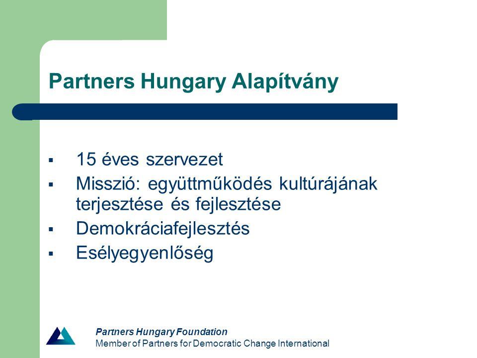 Partners Hungary Foundation Member of Partners for Democratic Change International Partners Hungary Alapítvány  15 éves szervezet  Misszió: együttműködés kultúrájának terjesztése és fejlesztése  Demokráciafejlesztés  Esélyegyenlőség