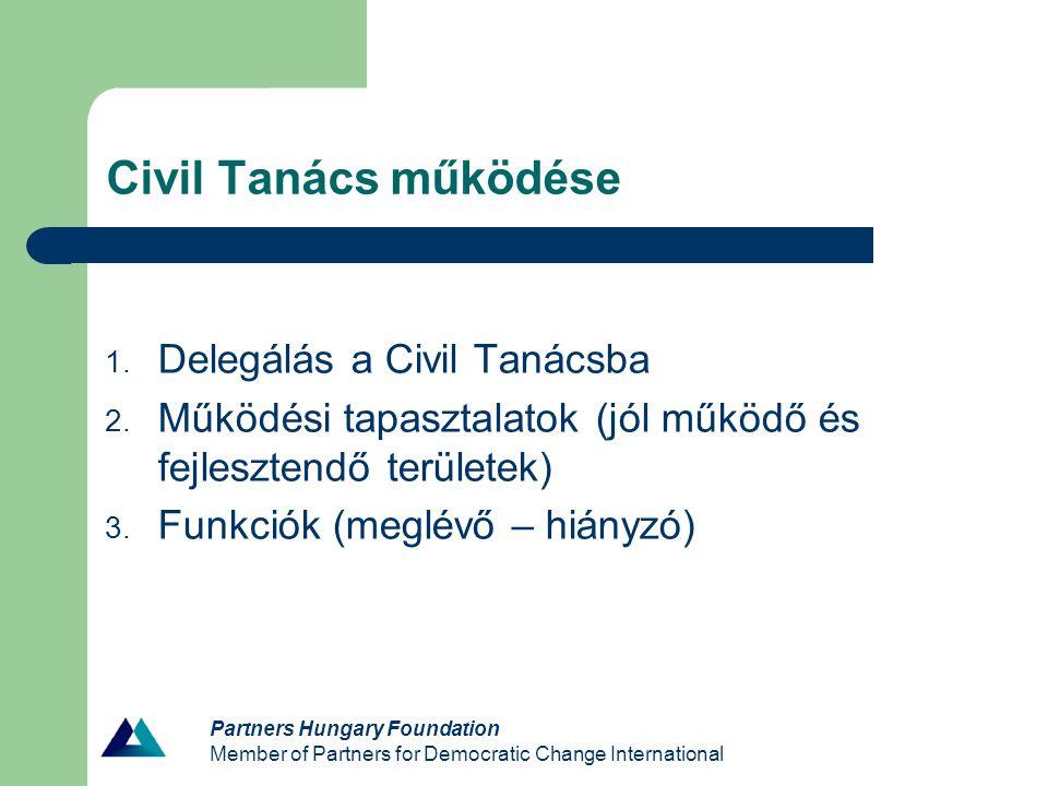 Partners Hungary Foundation Member of Partners for Democratic Change International Kommunikáció – információcsere- együttműködés Tapasztalatok Javaslatok Kerekasztalok – egymás között Kerekasztalok – Civil Tanács között Civil Tanács – Önkormányzat között