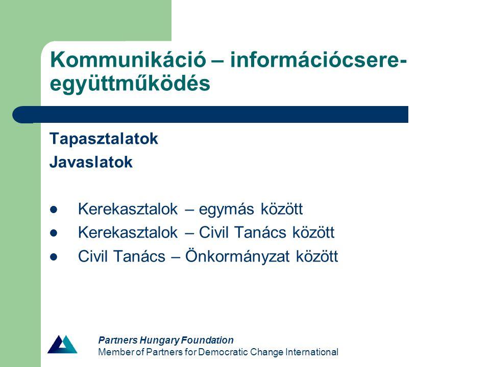 Civil stratégia Önkormányzati civil stratégia és Civil szervezetek stratégiája Célja (közös célok) Tartalmi elemek (közös elemek) Kidolgozottság – stratégia alkotási folyamat Partners Hungary Foundation Member of Partners for Democratic Change International
