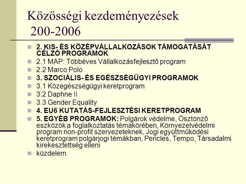 Közösségi kezdeményezések 200-2006 2.