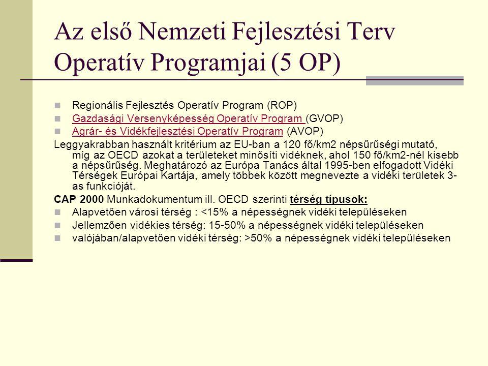 Az első Nemzeti Fejlesztési Terv Operatív Programjai (5 OP) Regionális Fejlesztés Operatív Program (ROP) Gazdasági Versenyképesség Operatív Program (GVOP) Gazdasági Versenyképesség Operatív Program Agrár- és Vidékfejlesztési Operatív Program (AVOP) Agrár- és Vidékfejlesztési Operatív Program Leggyakrabban használt kritérium az EU-ban a 120 fő/km2 népsűrűségi mutató, míg az OECD azokat a területeket minősíti vidéknek, ahol 150 fő/km2-nél kisebb a népsűrűség.