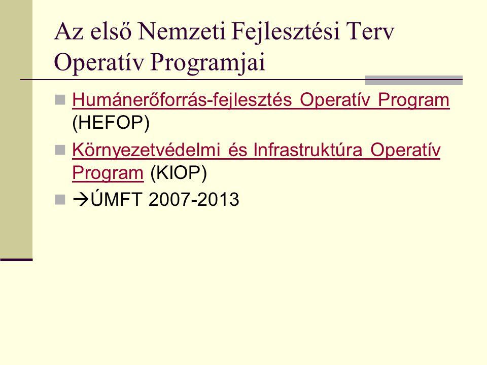 Az első Nemzeti Fejlesztési Terv Operatív Programjai Humánerőforrás-fejlesztés Operatív Program (HEFOP) Humánerőforrás-fejlesztés Operatív Program Környezetvédelmi és Infrastruktúra Operatív Program (KIOP)) Környezetvédelmi és Infrastruktúra Operatív Program  ÚMFT 2007-2013