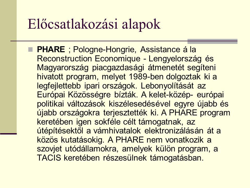 Előcsatlakozási alapok SAPARD; Support for Pre-Accession measures for Agriculture and Rural Development, Mezőgazdasági és Vidékfejlesztési Előcsatlakozási intézkedések Támogatása - az EU 2000.