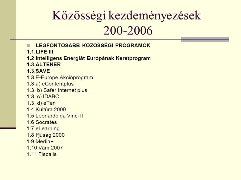 Közösségi kezdeményezések 200-2006 LEGFONTOSABB KÖZÖSSÉGI PROGRAMOK 1.1.LIFE III 1.2 Intelligens Energiát Európának Keretprogram 1.3.ALTENER 1.3.SAVE 1.3 E-Europe Akcióprogram 1.3 a) eContentplus 1.3.