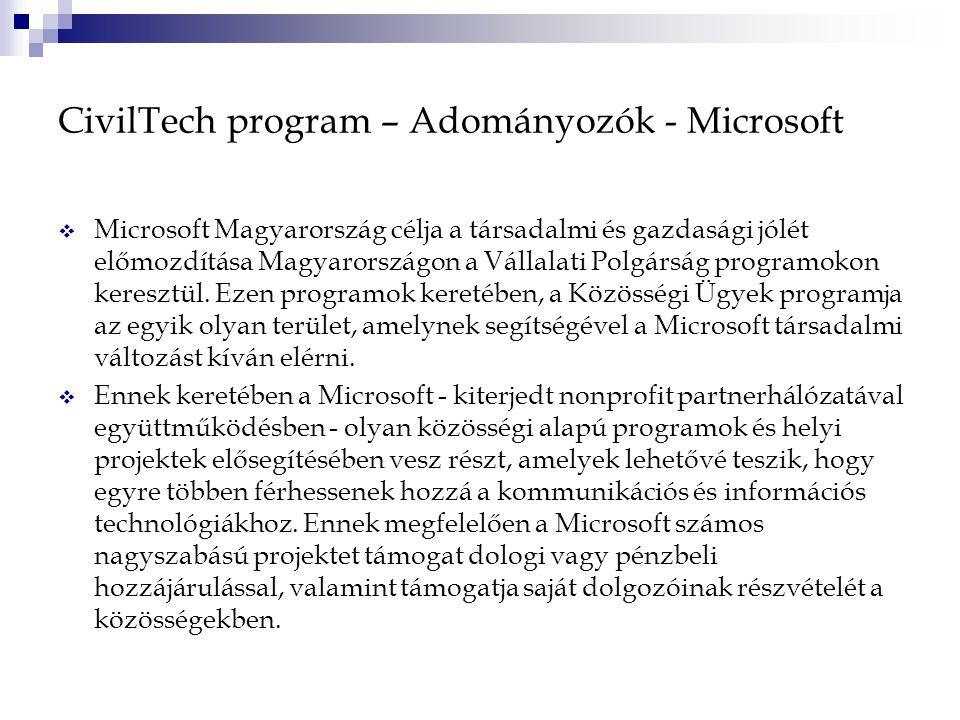 CivilTech program – Adományozók - Microsoft  Microsoft Magyarország célja a társadalmi és gazdasági jólét előmozdítása Magyarországon a Vállalati Polgárság programokon keresztül.