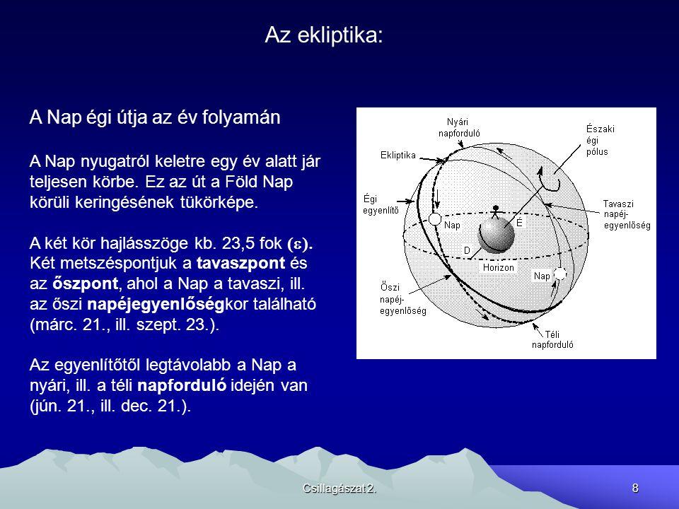Csillagászat 2. 8 Az ekliptika: A Nap égi útja az év folyamán A Nap nyugatról keletre egy év alatt jár teljesen körbe. Ez az út a Föld Nap körüli keri
