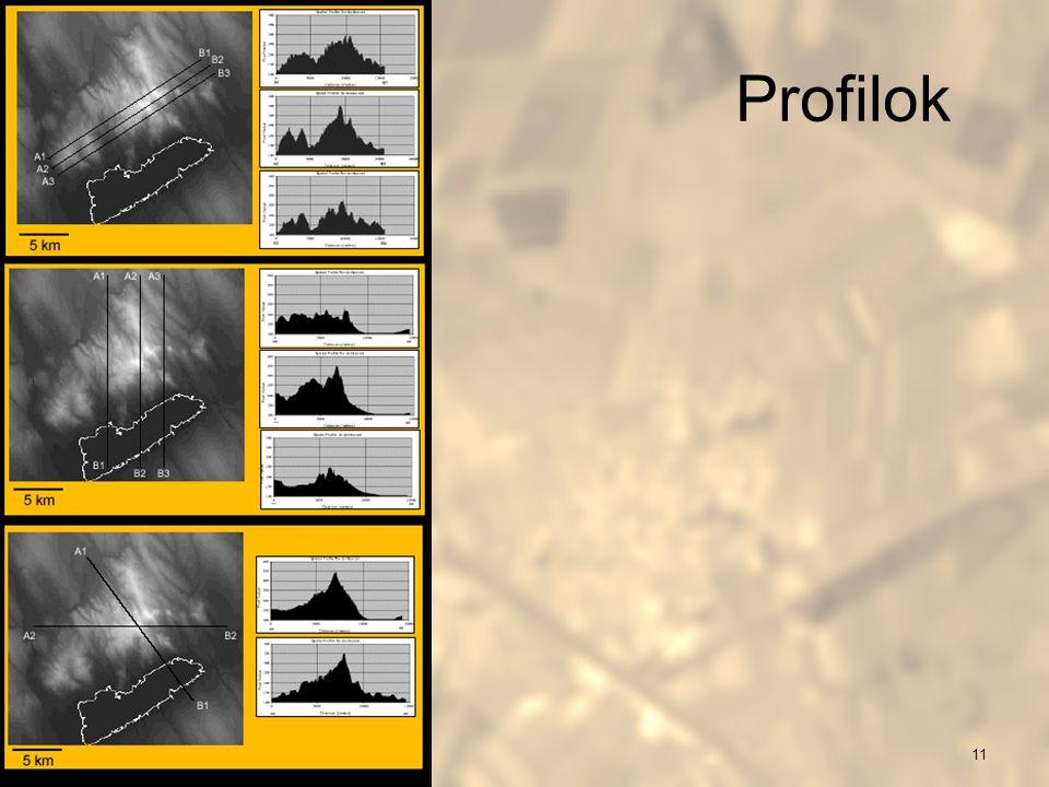 Phare HU0008-02 SZTE - Térinformatika 10 Pontok távolságának meghatározása Hálózatban mért távolság –csak éleken tudunk haladni Felszínen mért távolsá