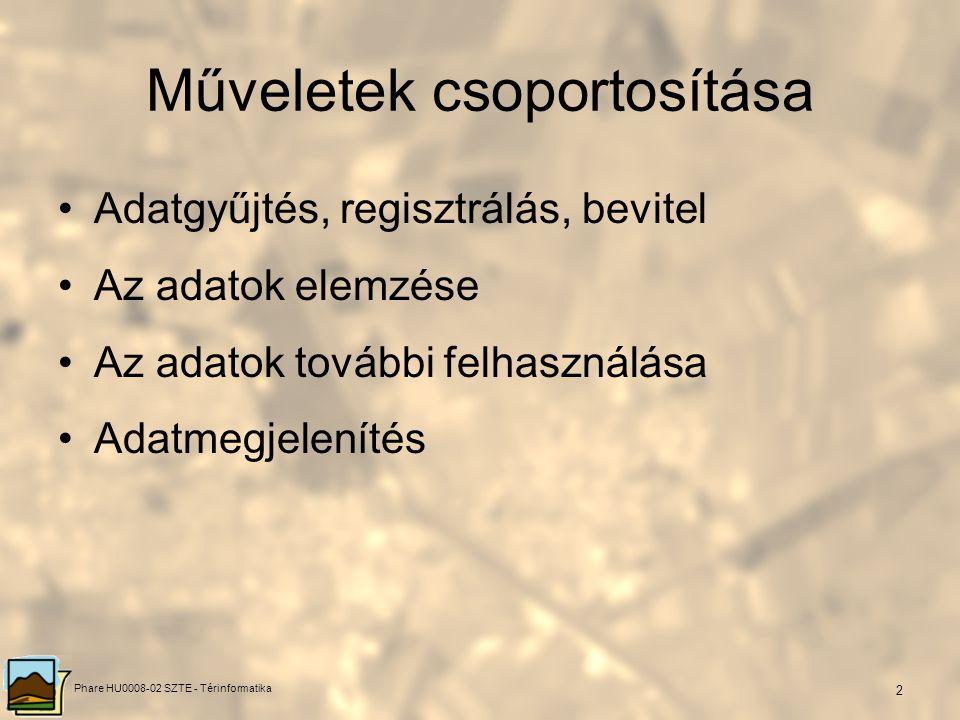 Phare HU0008-02 SZTE - Térinformatika 1 Dr. Mucsi László egyetemi docens Szegedi Tudományegyetem Természeti Földrajzi és Geoinformatikai Tanszék Geoin