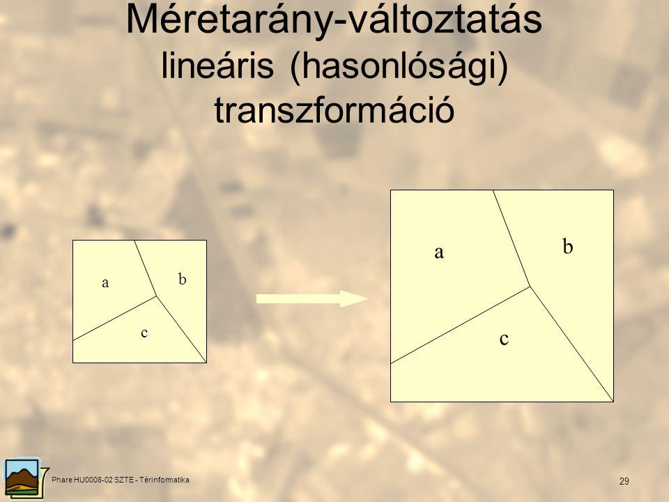 Phare HU0008-02 SZTE - Térinformatika 28 Térképszelvényekkel végzett műveletek Méretarány-változtatás Torzulások csökkentése (transzformációkkal, isme