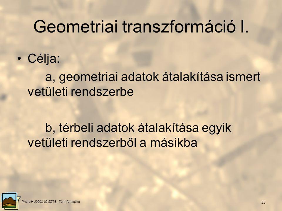 Phare HU0008-02 SZTE - Térinformatika 32 Az affin transzformáció – III. Elemi koordináta transzformációk – 2.