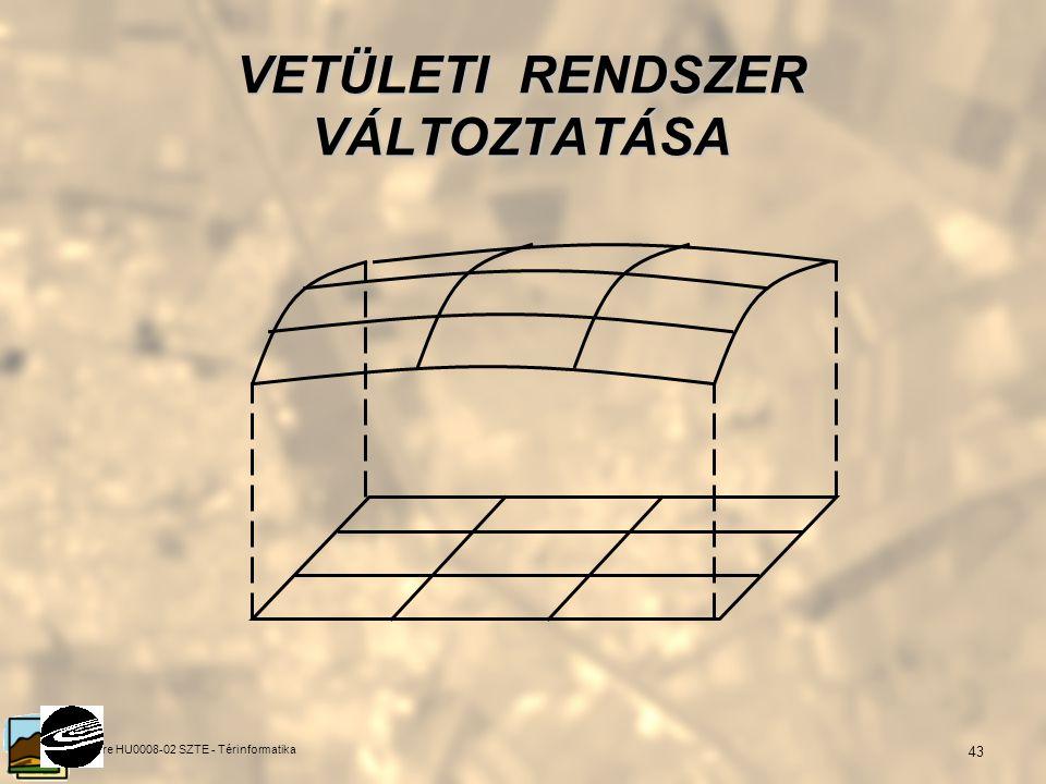 Phare HU0008-02 SZTE - Térinformatika 42 TORZULÁSOK CSÖKKENTÉSE