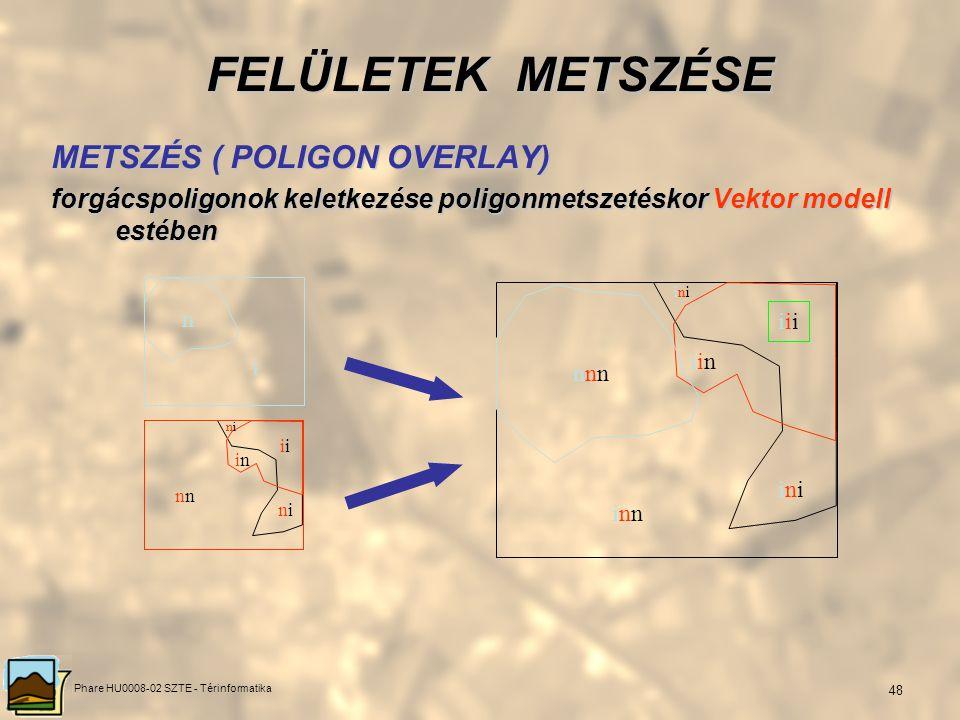 Phare HU0008-02 SZTE - Térinformatika 47 Felületek metszése Raszter modell esetén –különböző rétegek kompozitja Vektor modell esetén –pontok és poligo