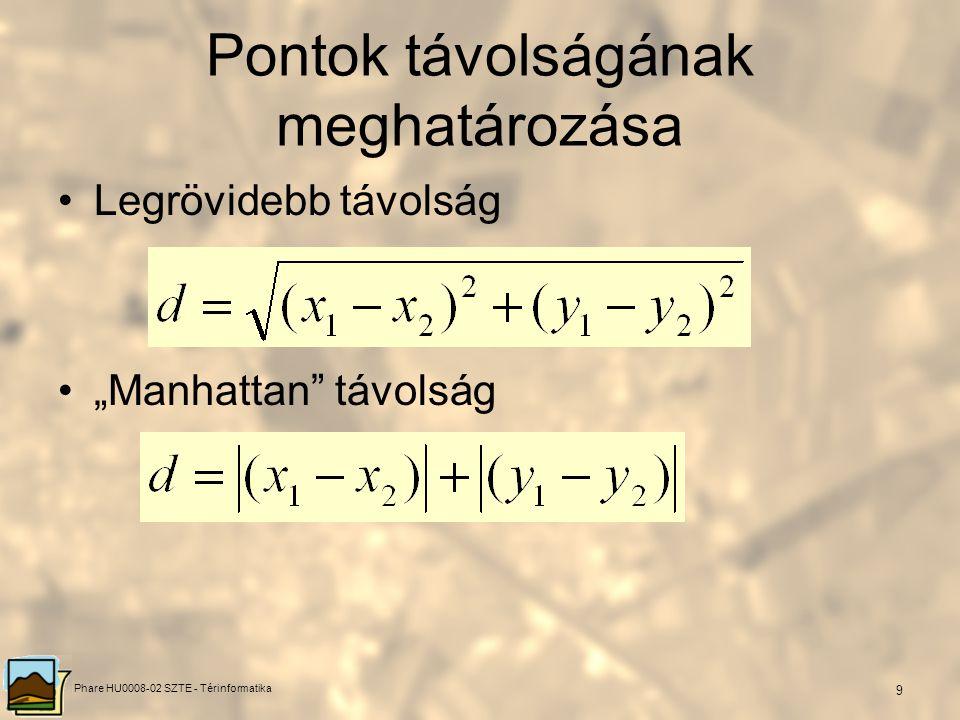 Phare HU0008-02 SZTE - Térinformatika 8 Mérések, számlálás, számítás Pontok számának meghatározása Pontok távolságának mérése Poligon kerület és terül