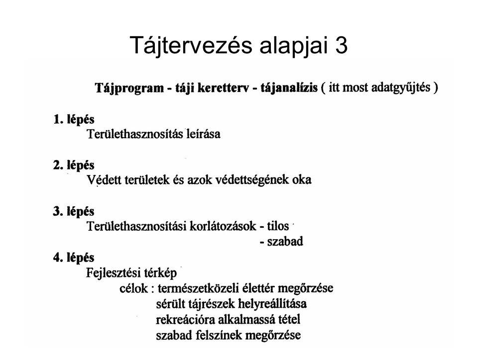 12 Tájtervezés alapjai 3
