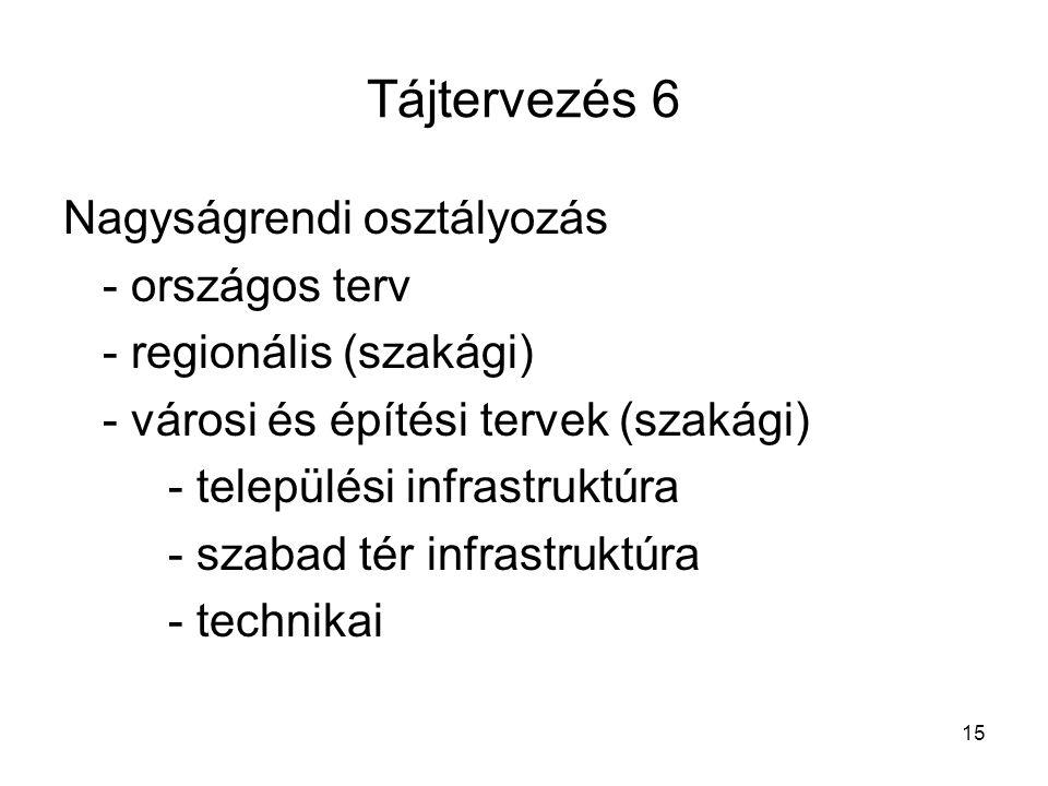 15 Tájtervezés 6 Nagyságrendi osztályozás - országos terv - regionális (szakági) - városi és építési tervek (szakági) - települési infrastruktúra - sz