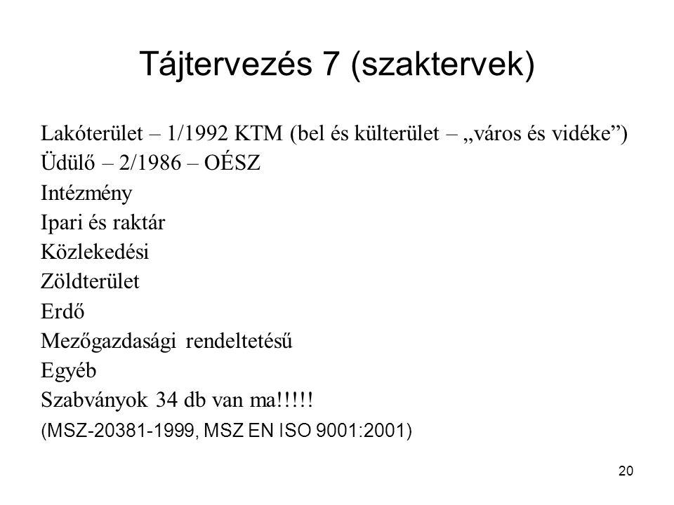 """20 Tájtervezés 7 (szaktervek) Lakóterület – 1/1992 KTM (bel és külterület – """"város és vidéke"""") Üdülő – 2/1986 – OÉSZ Intézmény Ipari és raktár Közleke"""
