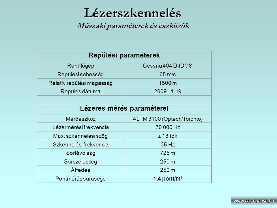 Lézerszkennelés Lézerszkennelés Műszaki paraméterek és eszközök www.cartohansa.hu Repülési paraméterek RepülőgépCessna 404 D-IDOS Repülési sebesség65