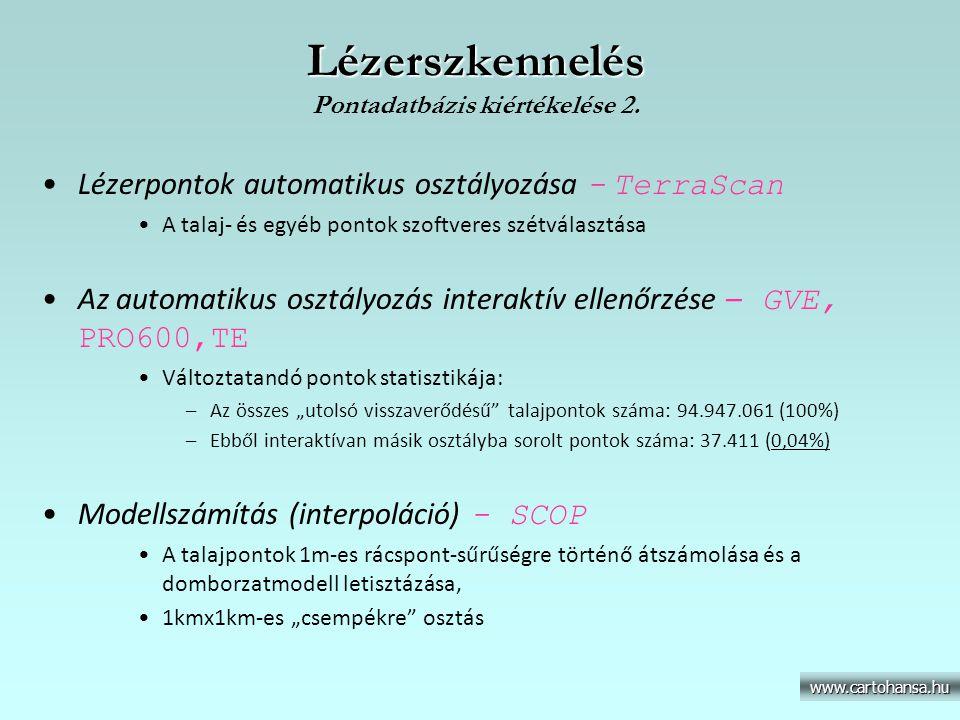 Lézerpontok automatikus osztályozása - TerraScan A talaj- és egyéb pontok szoftveres szétválasztása Az automatikus osztályozás interaktív ellenőrzése