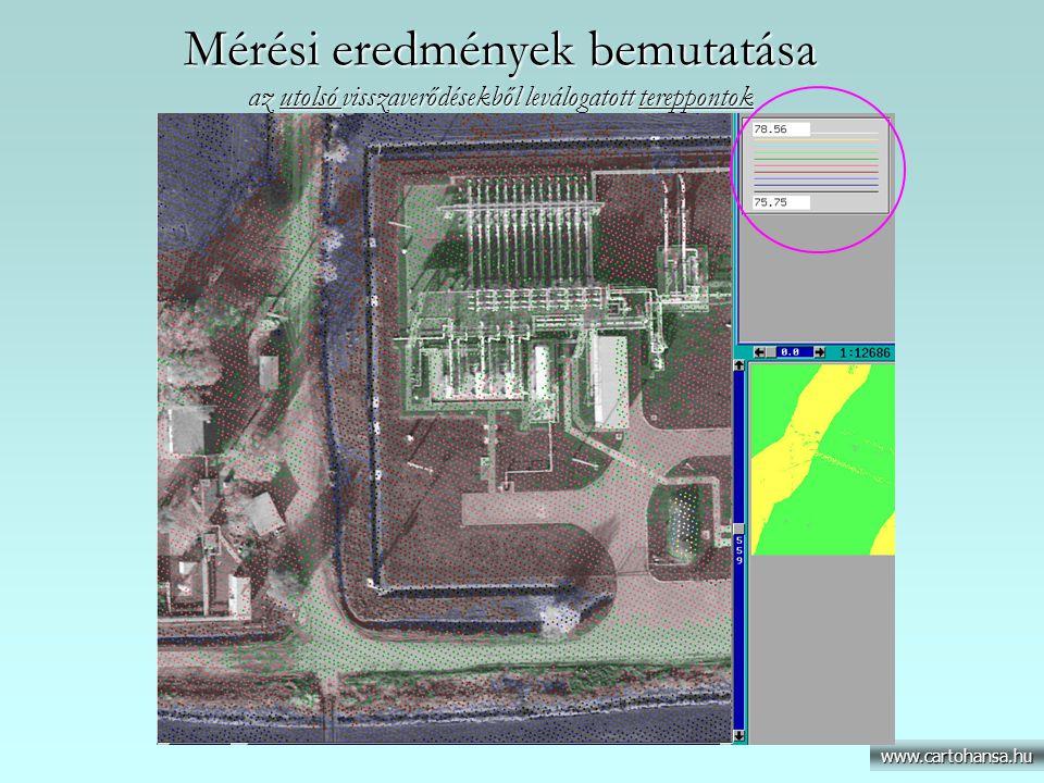 Mérési eredmények bemutatása az utolsó visszaverődésekből leválogatott tereppontok www.cartohansa.hu