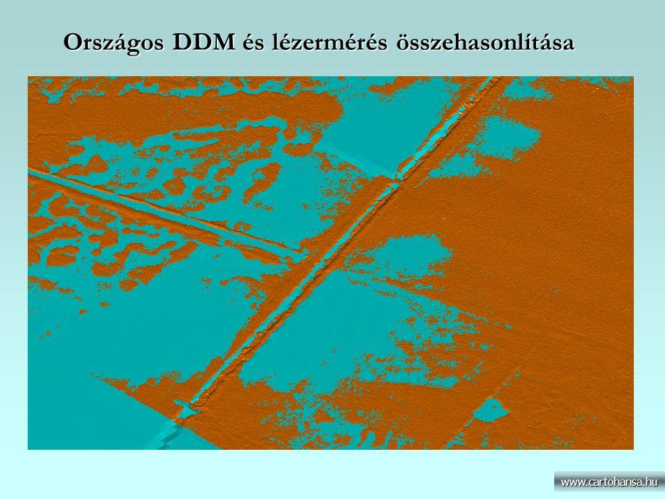 Országos DDM és lézermérés összehasonlítása www.cartohansa.hu