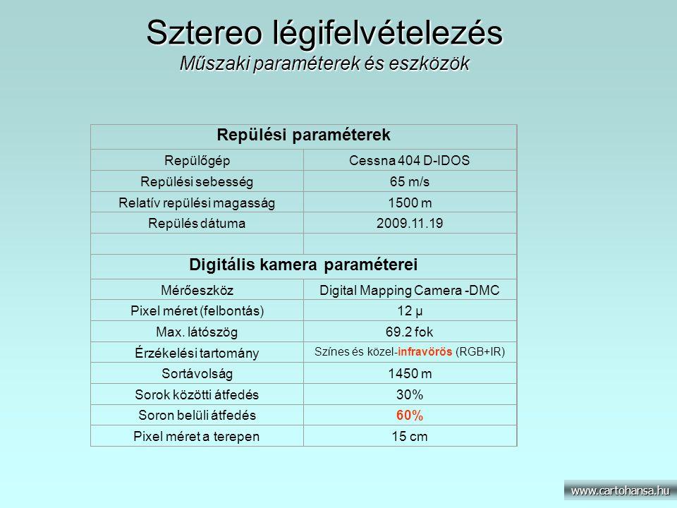 Sztereo légifelvételezés Műszaki paraméterek és eszközök www.cartohansa.hu Repülési paraméterek RepülőgépCessna 404 D-IDOS Repülési sebesség65 m/s Rel