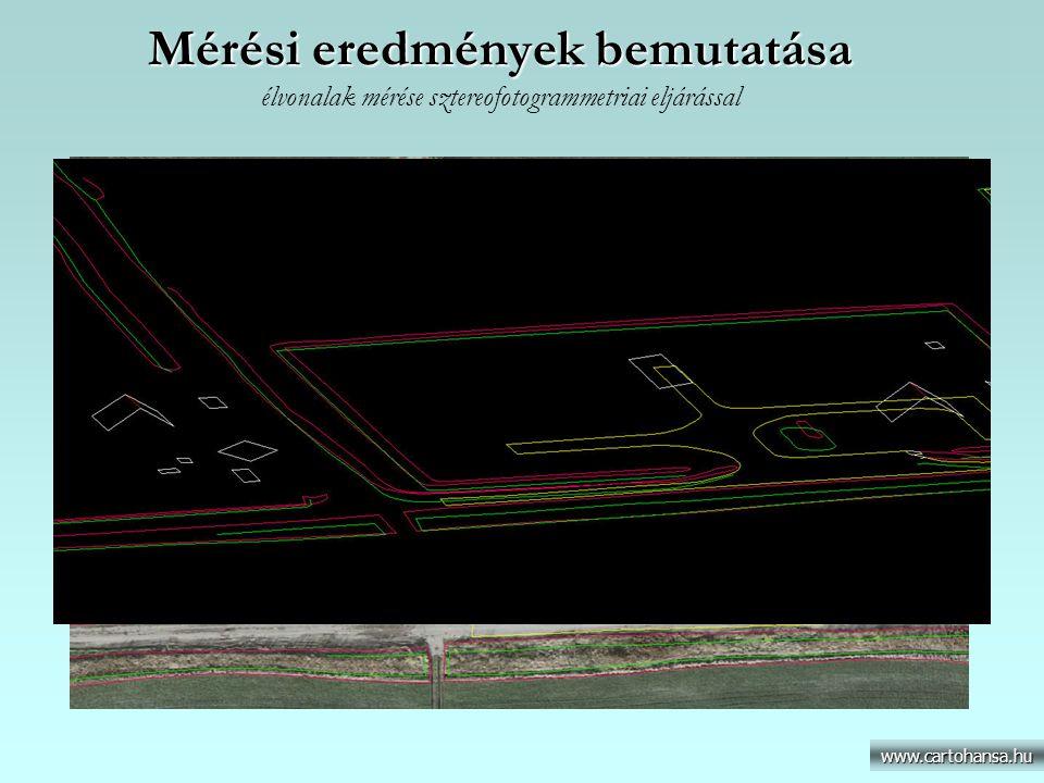 Mérési eredmények bemutatása Mérési eredmények bemutatása élvonalak mérése sztereofotogrammetriai eljárással www.cartohansa.hu